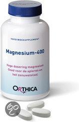 Magnesium SHBG